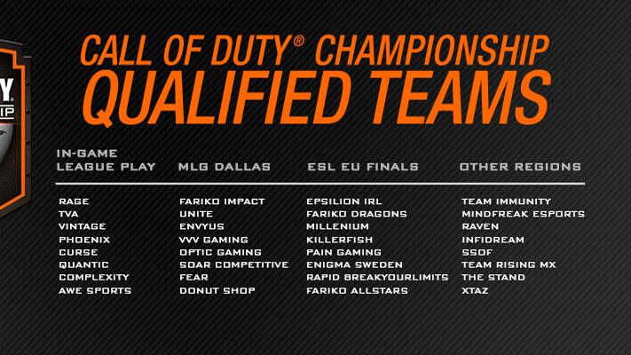 Video Overview Of The Teams Who Qualified For Cod Championships