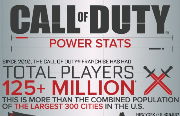 7135_d20141105-004_CoD_2014_Infographic_Final-smaller