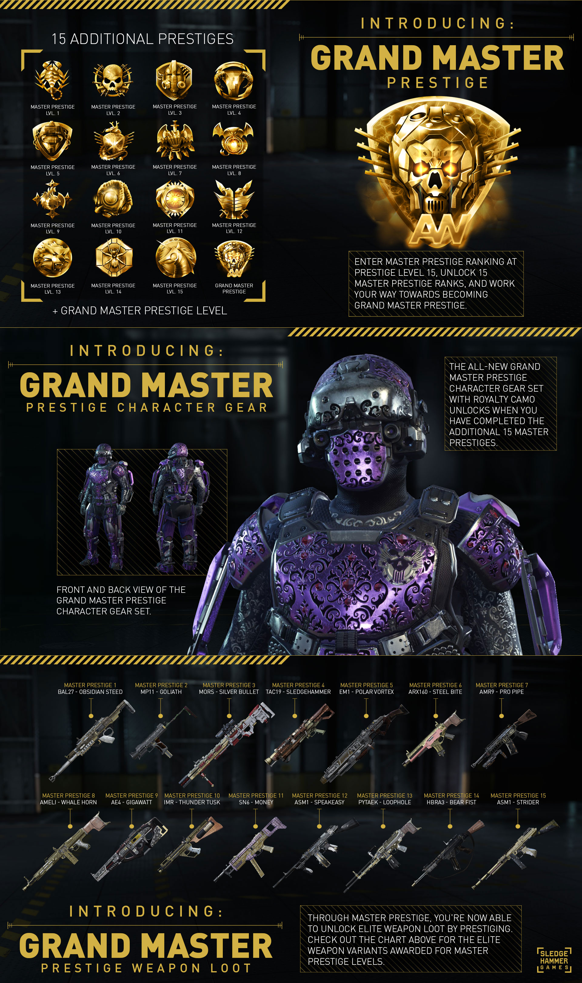 SHGames announces Grand Master Prestige, includes exclusive ways to get Elite weapons