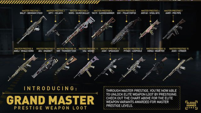 Shgames Announces Grand Master Prestige Includes Exclusive Ways To Get Elite Weapons Charlie Intel