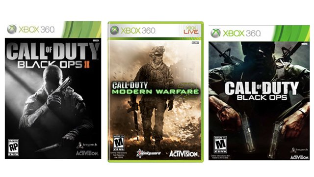 Complete List Of Xbox One Backwards Compatibility Games ...