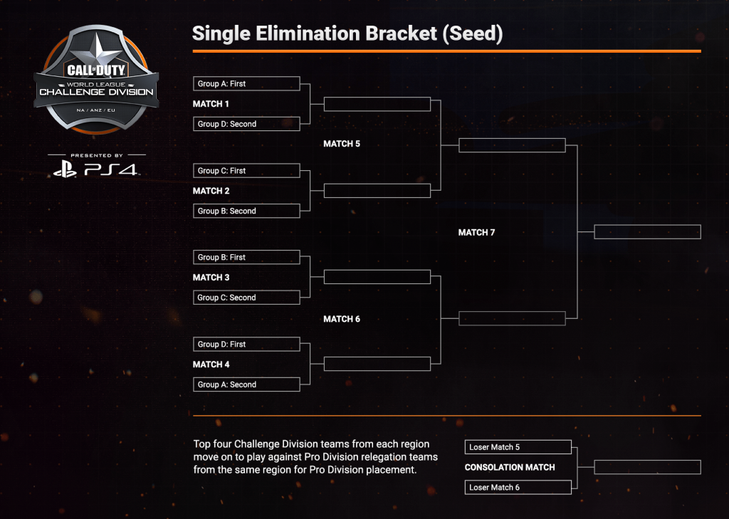 elimination-bracket_logo