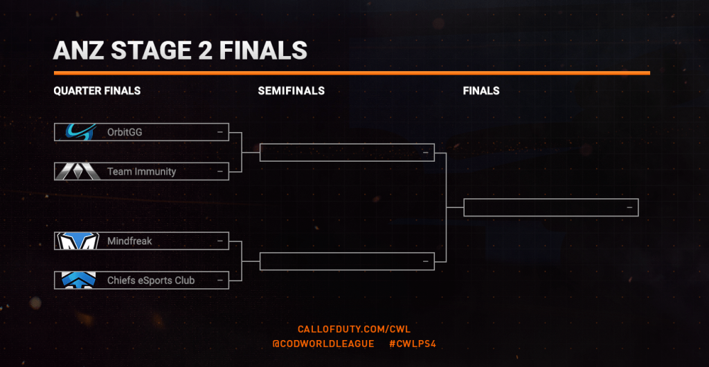 CWLBracket_ANZ-Stage2Finals