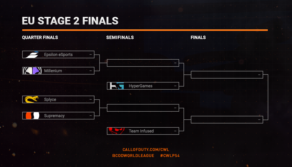 CWLBracket_EU-Stage2Finals