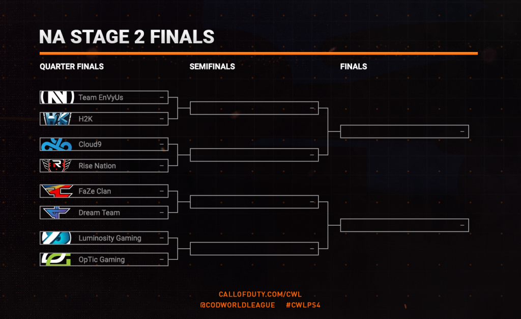 CWLBracket_NA-Stage2Finals