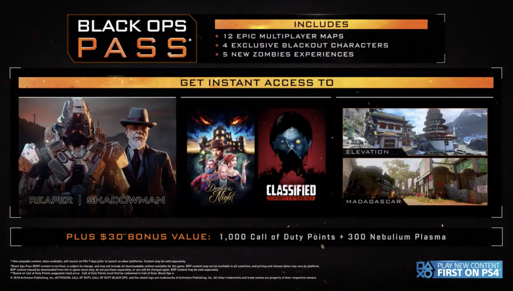 Call of Duty: Black Ops 4 - First Black Ops Pass Content Drop