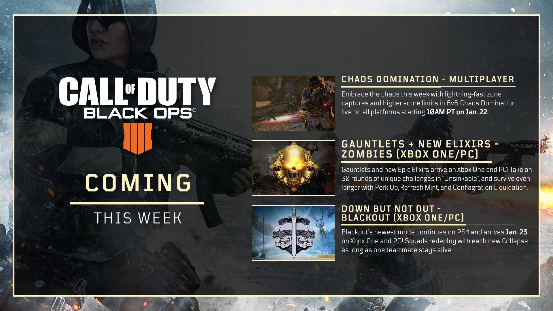 Call Of Duty Black Ops 4 January 22 Game Settings Update