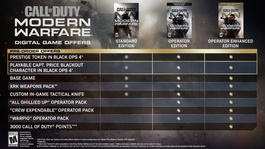 All of the bonus content available for Call of Duty: Modern Warfare |  Charlie INTEL