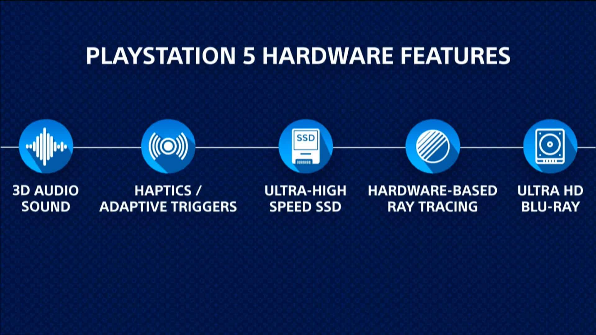 New Details On Playstation 5 System Architecture Announced Charlie Intel