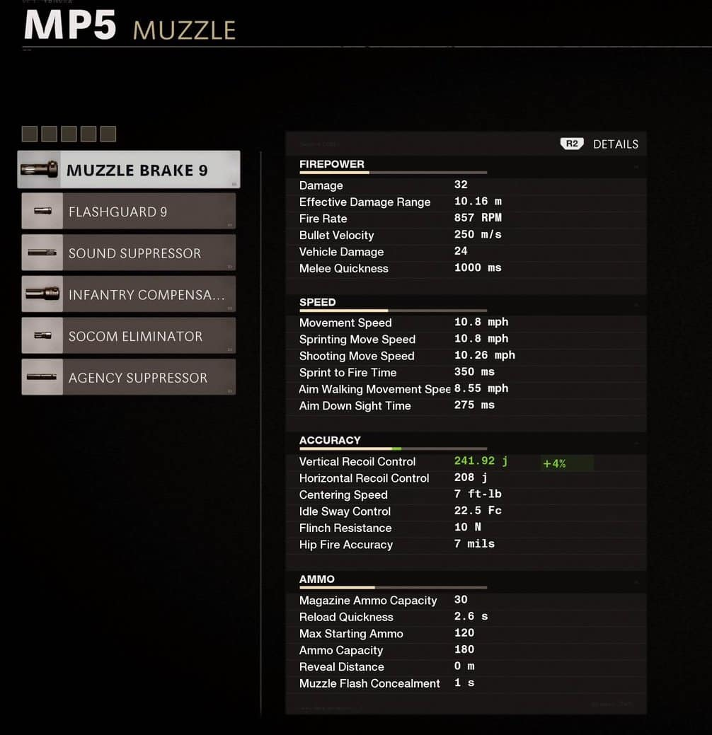 Black Ops Cold War Mp5 Damage Range Nerfed Charlie Intel 169 likes · 122 were here. black ops cold war mp5 damage range