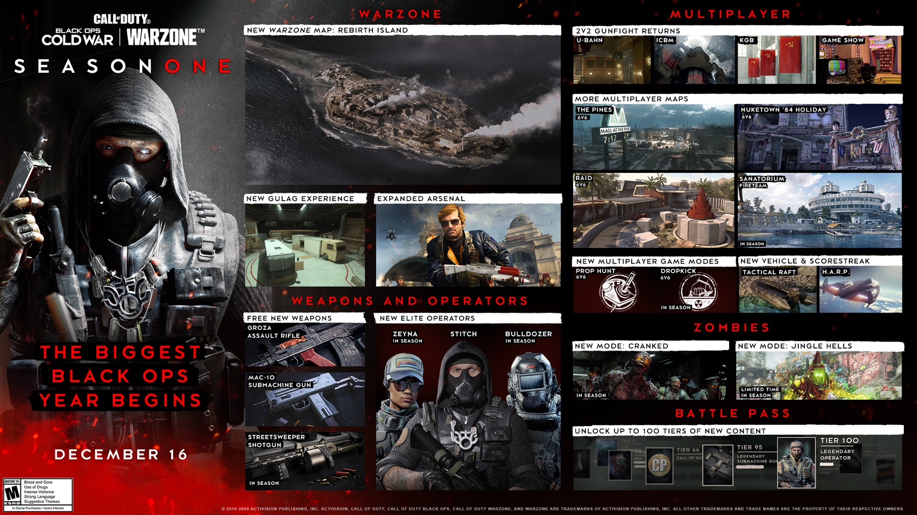 Black Ops Cold War Season 1 roadmap